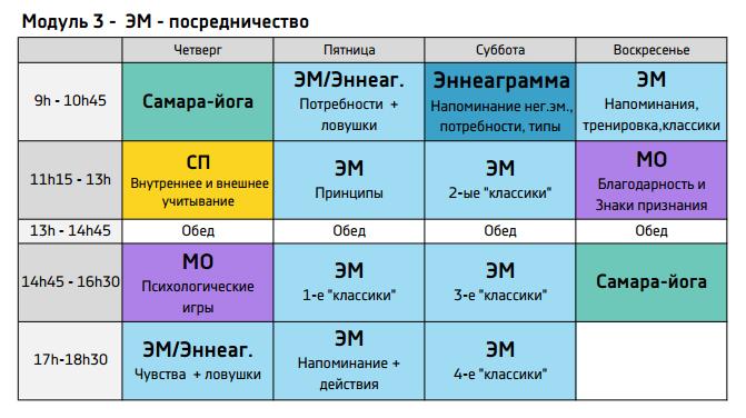 третий модуль