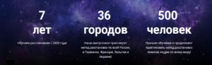расстановки,Точка Сборки,Минск.